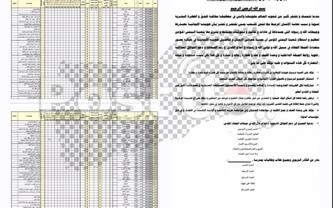 صنعاء.. جماعة الحوثي تفرض على المدارس برامجها الإذاعية وترديد الصرخة إلزامي